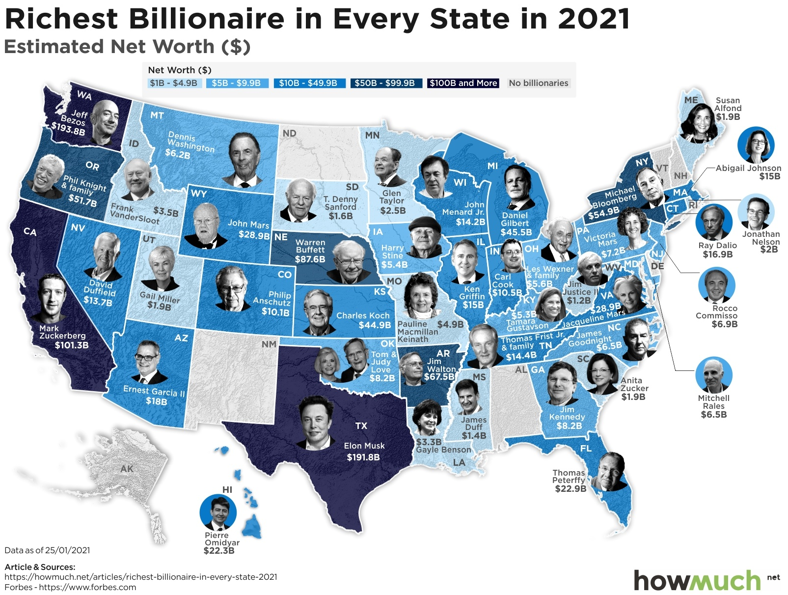 Wealthiest Billionaire in every state