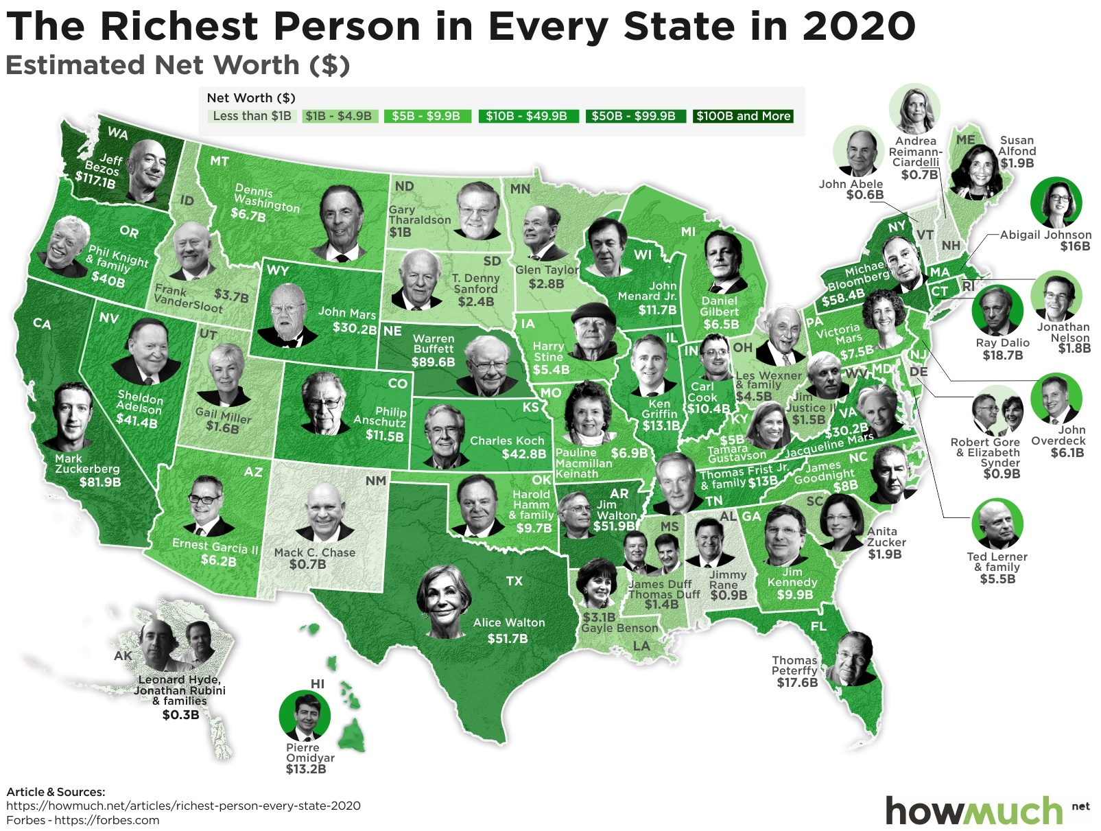 richest person in each statee