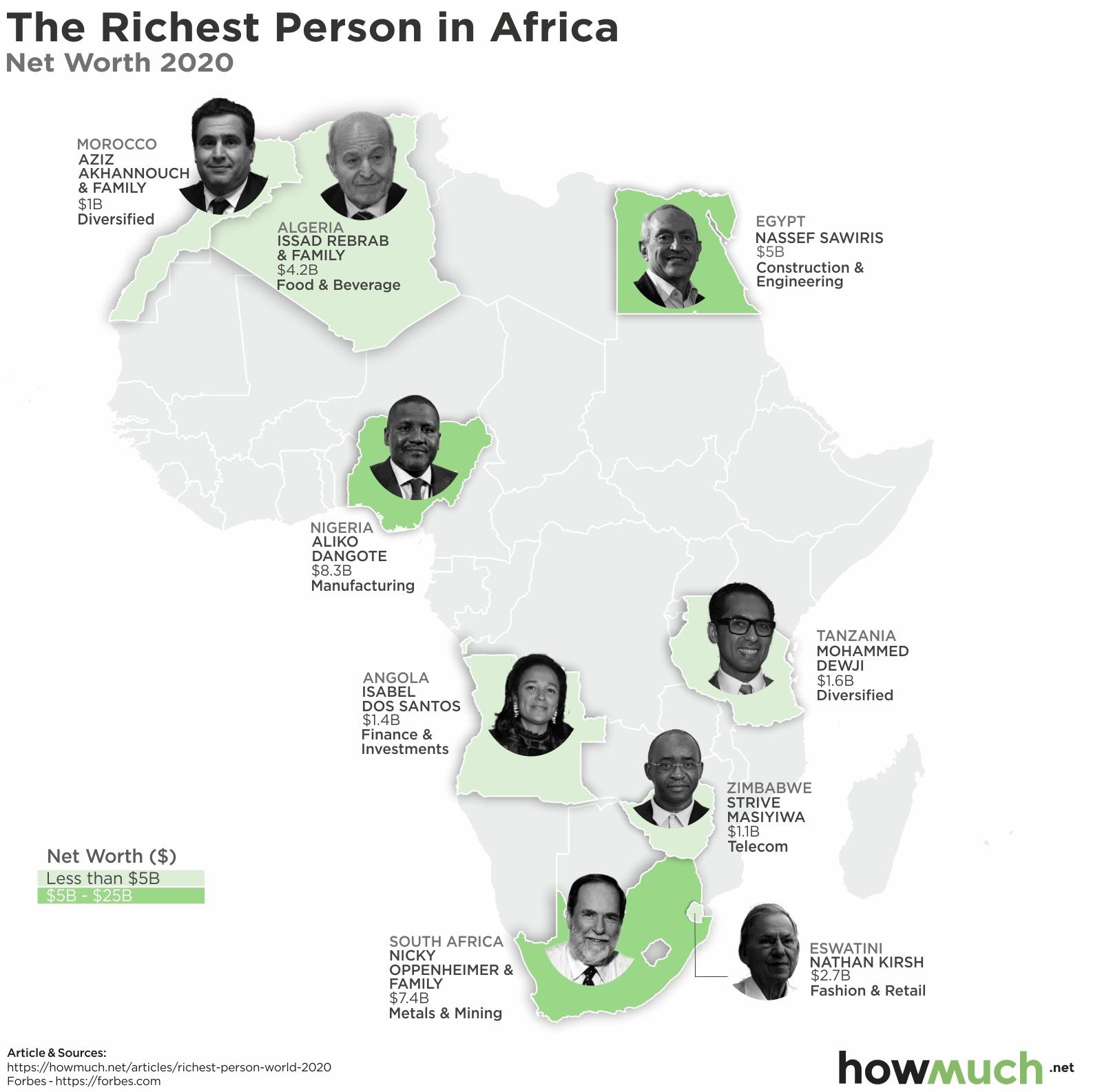 richest person in africa