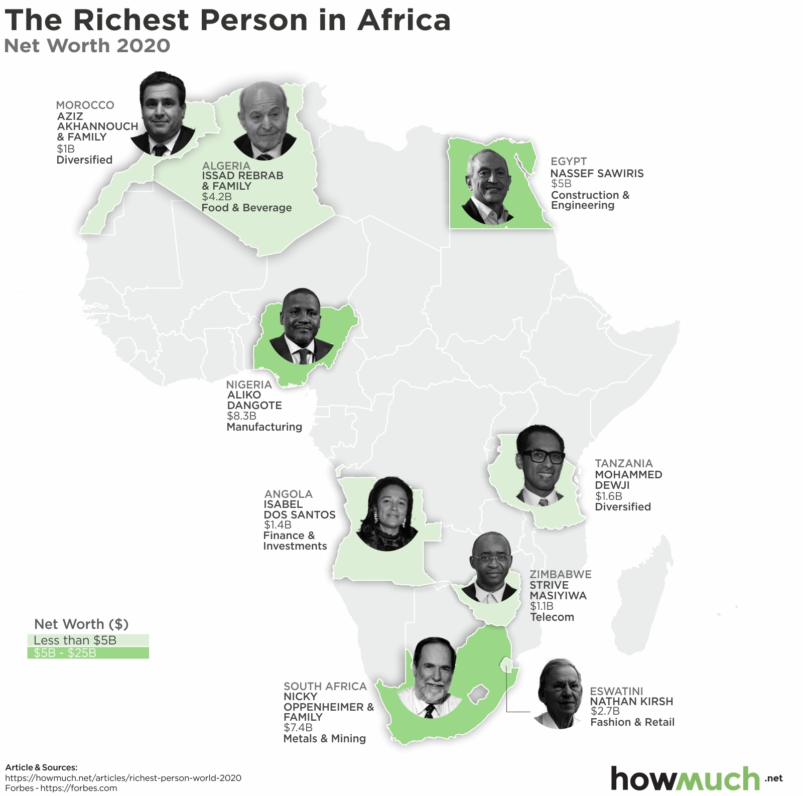 richest person in africa
