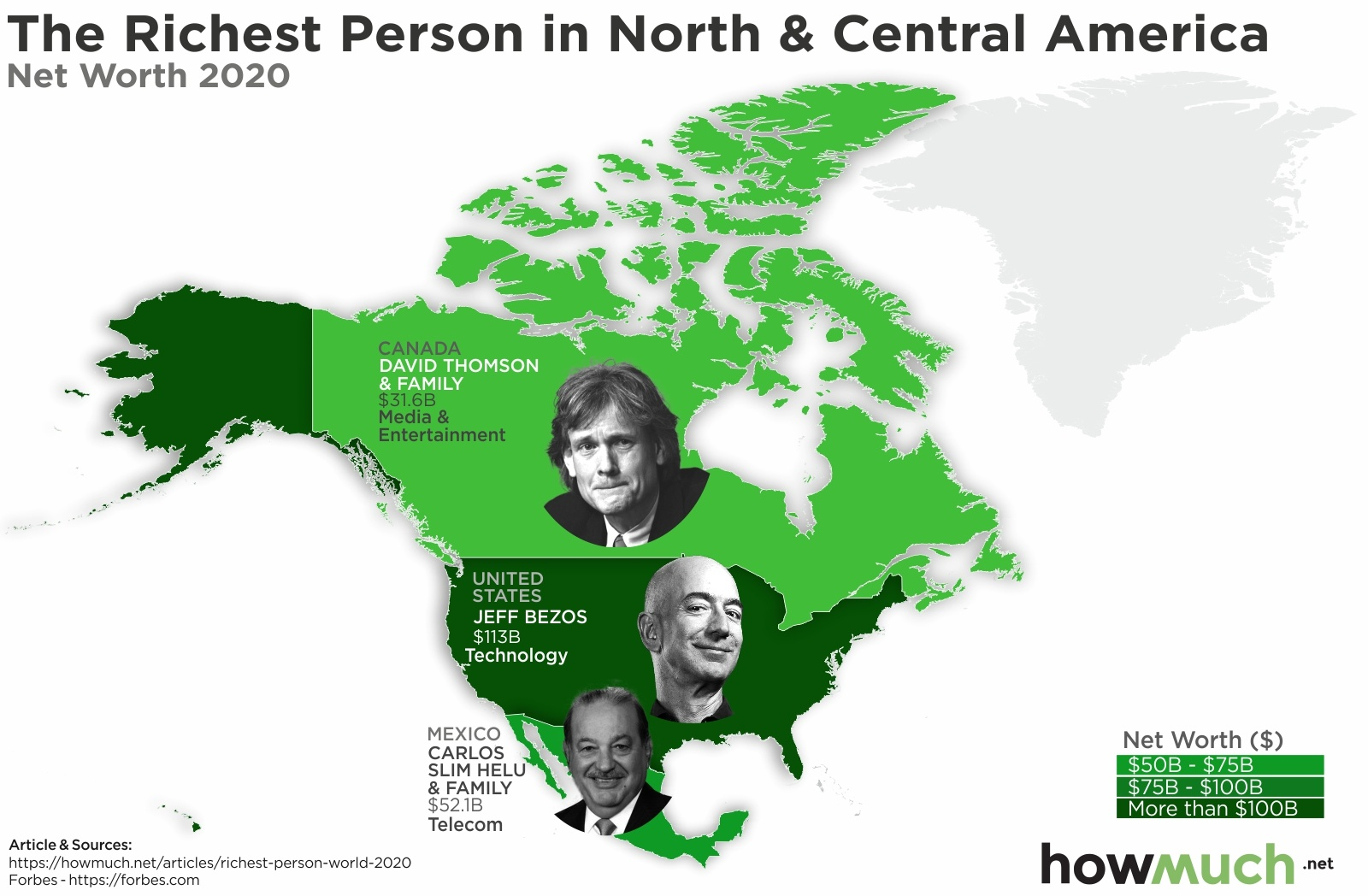 richest men in north america