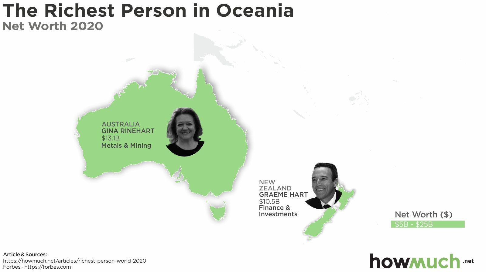 richest person in oceania