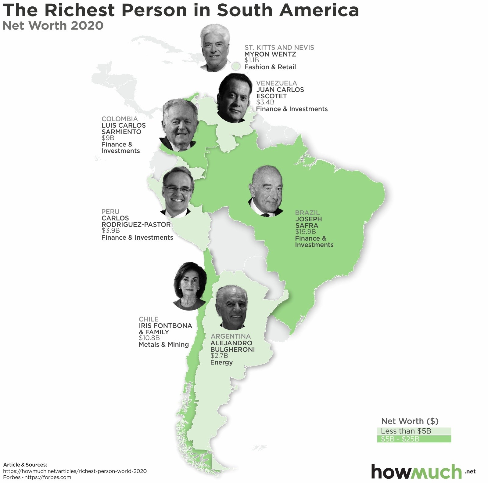richest person in south america