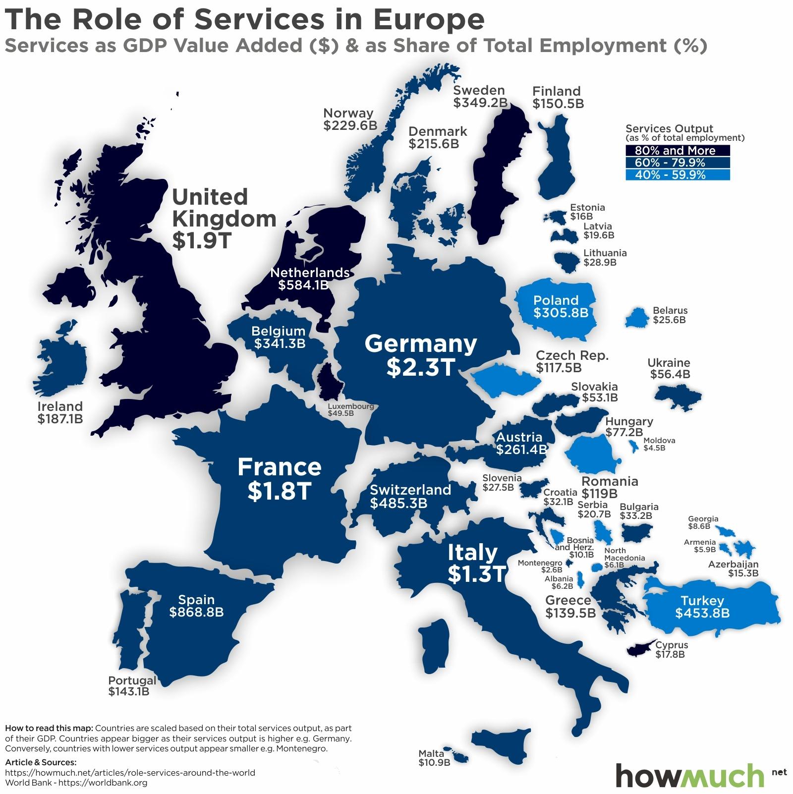 The Service Economy