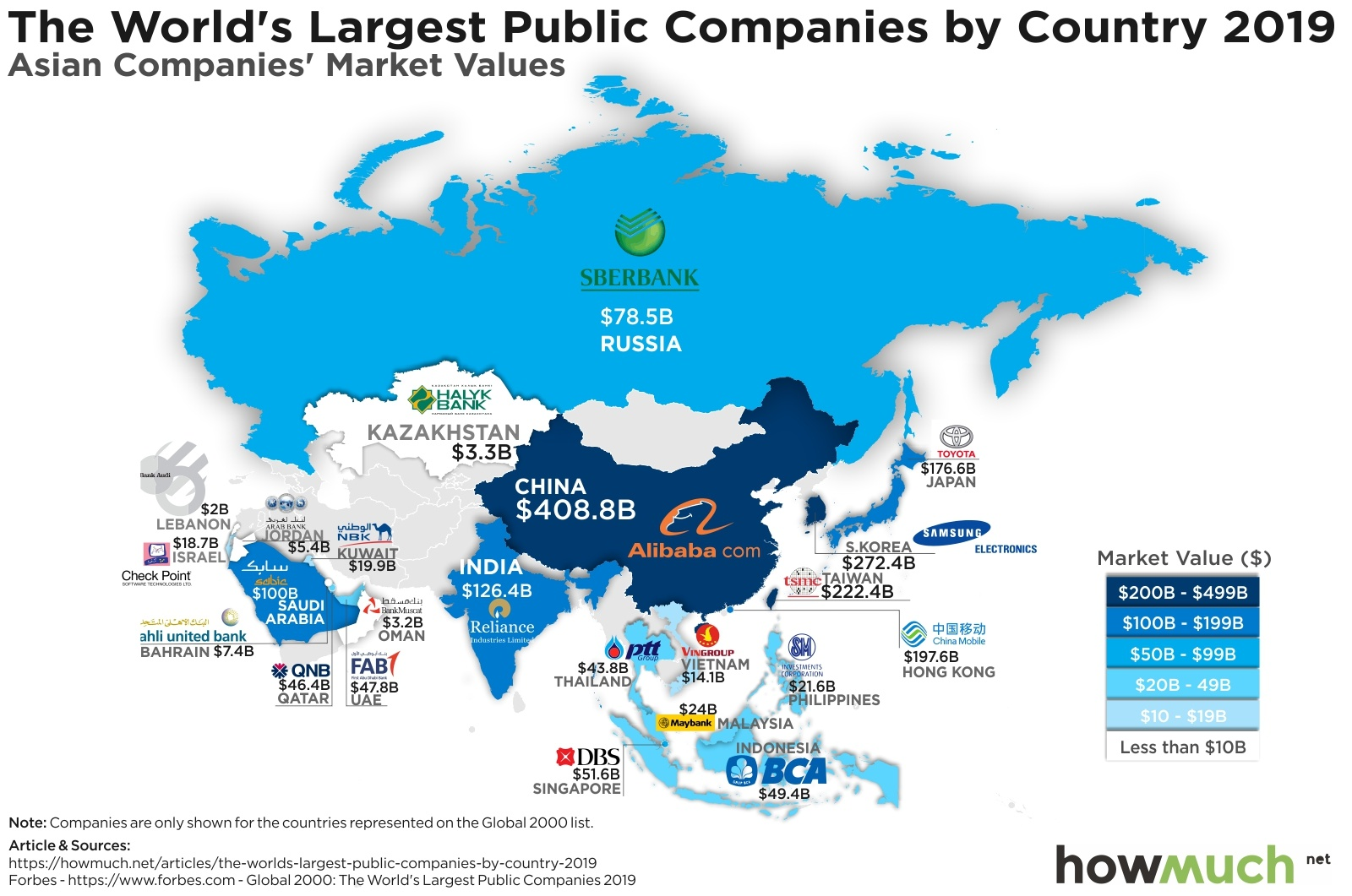 Mapping Out Each Country's Largest Public Company