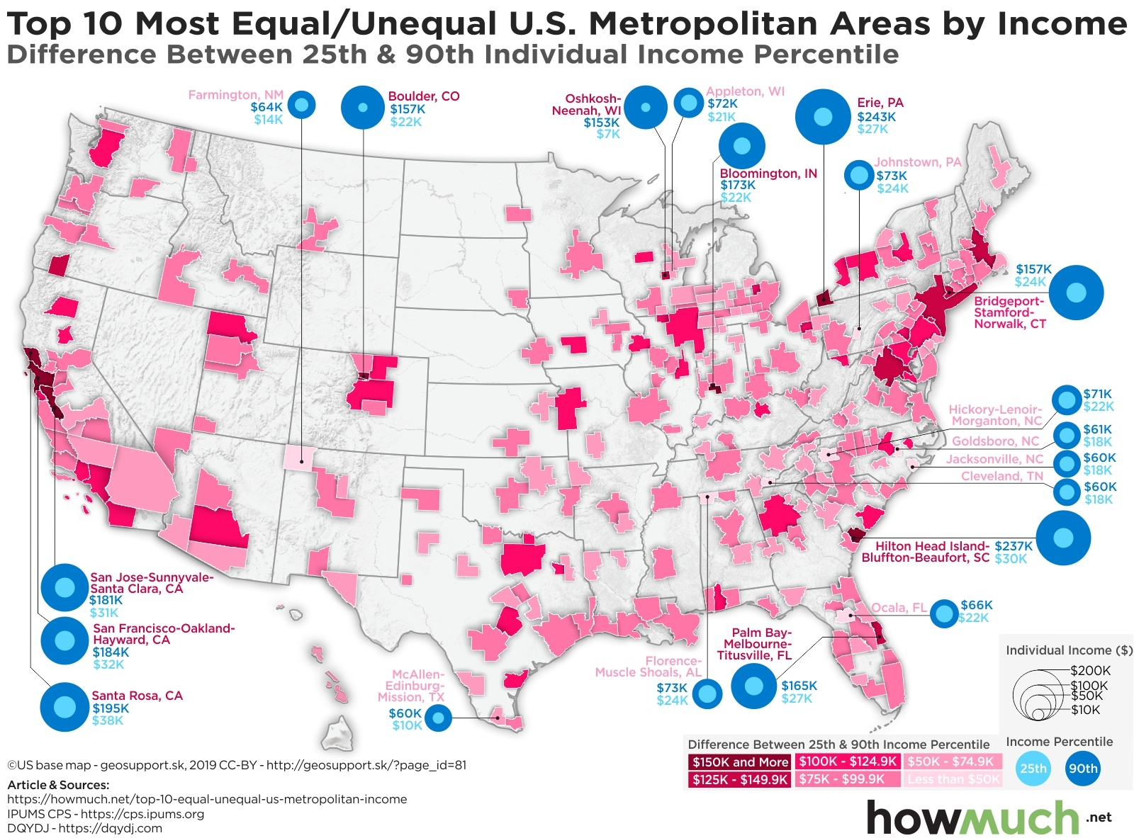 Is There Income Inequality in America