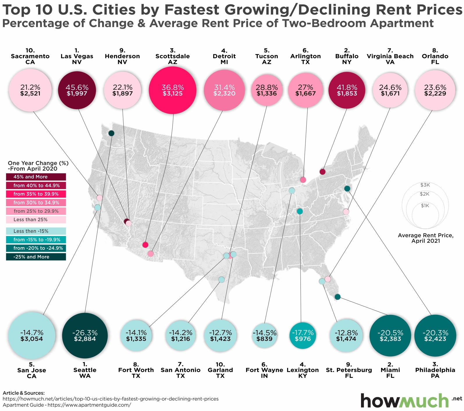 The State of the Rental Market Map