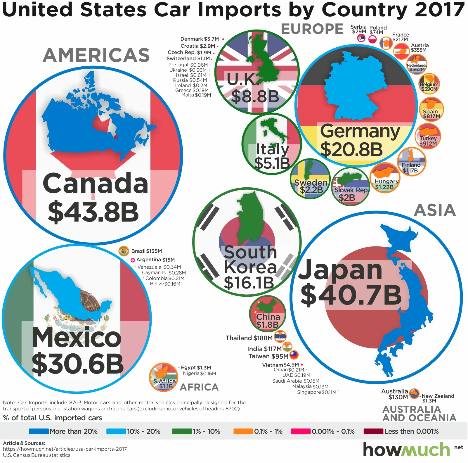 In One Map: Car Imports into the United States