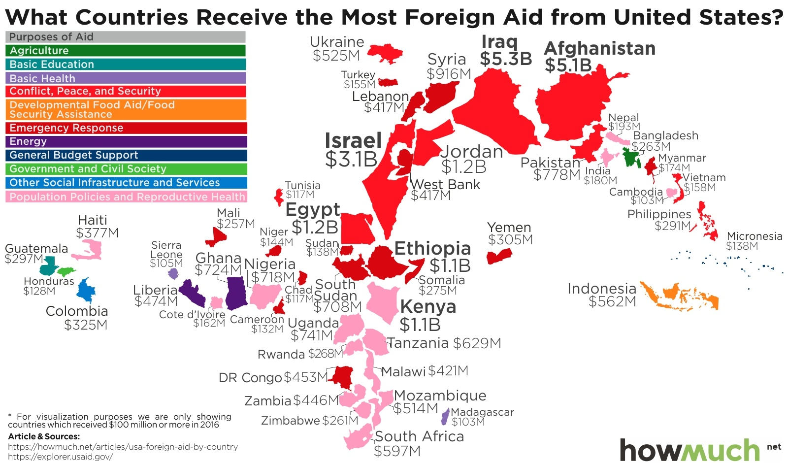 This Made Us Wonder How Much Foreign Aid The U S Curly Sends Overseas And Where Money Is Going So We Created A New Viz