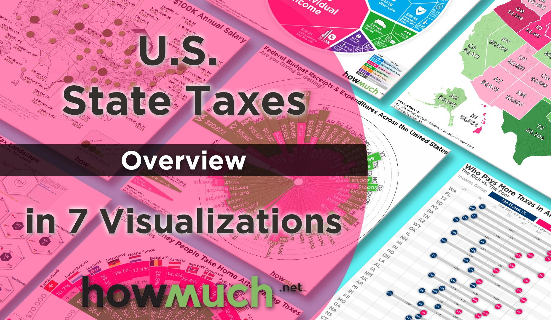 An Overview of U.S. State Taxes in 7 Visualizations
