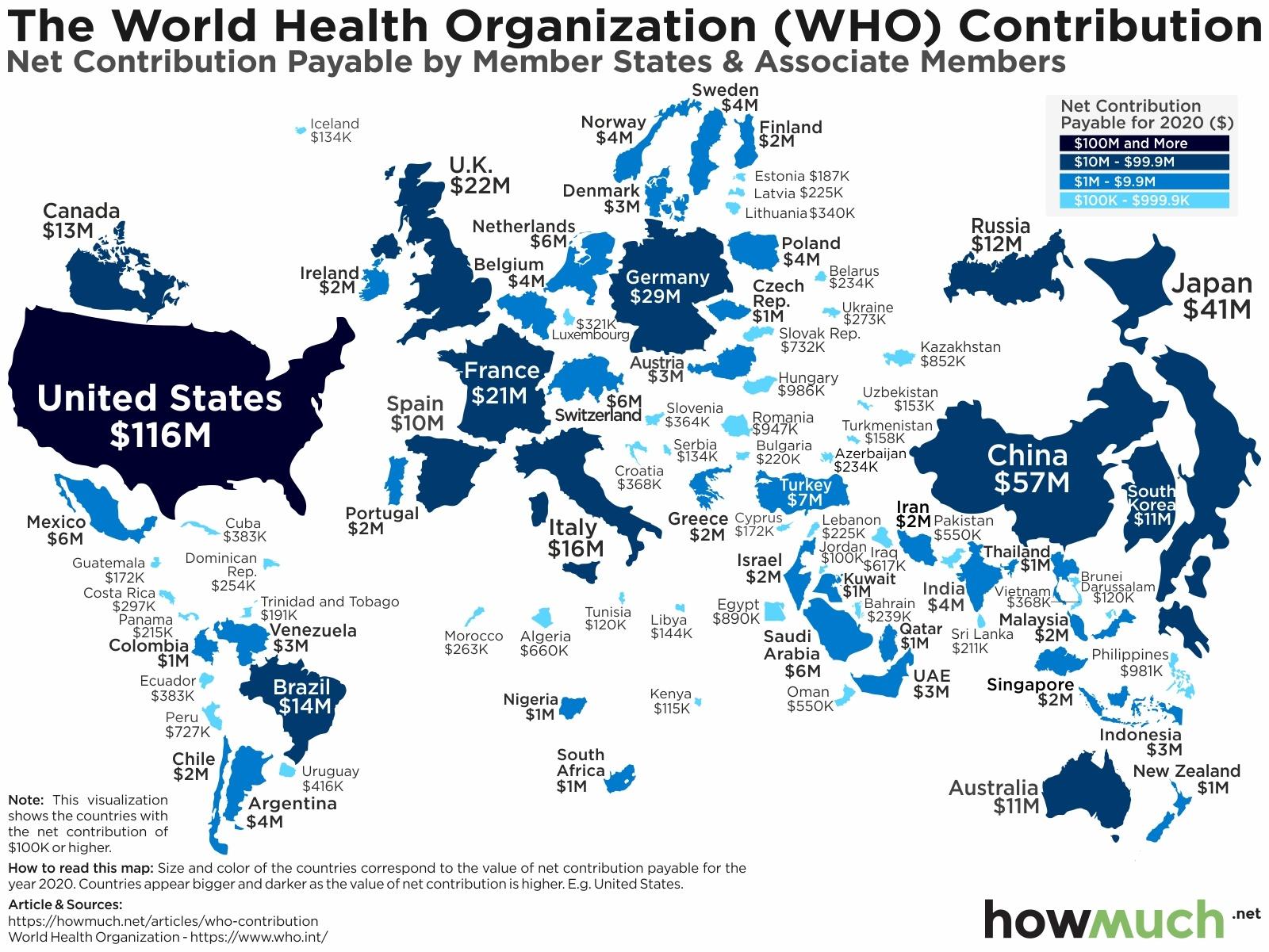 the world health organization contribution
