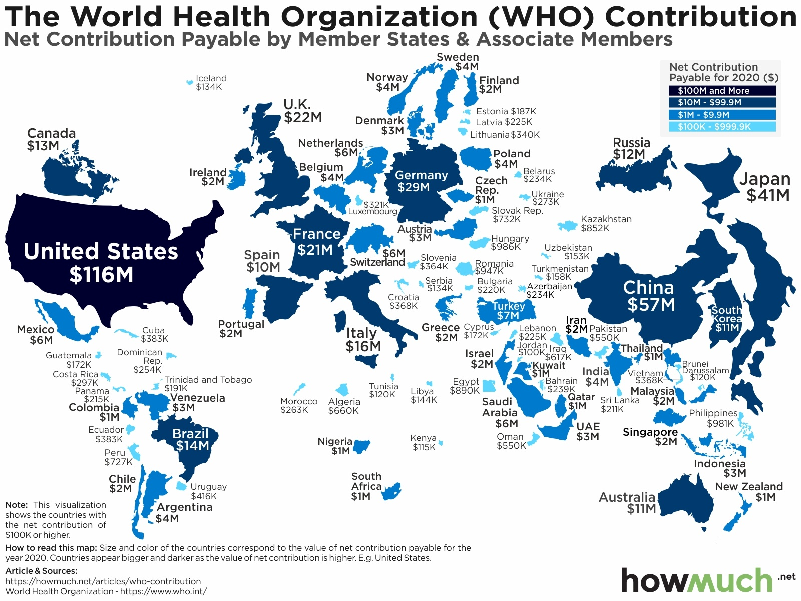 the world health organization contribution