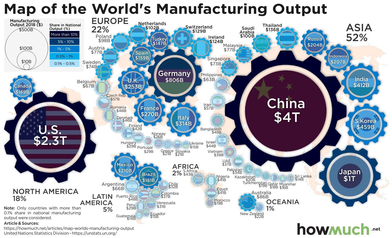 World Map Manufacturing Output
