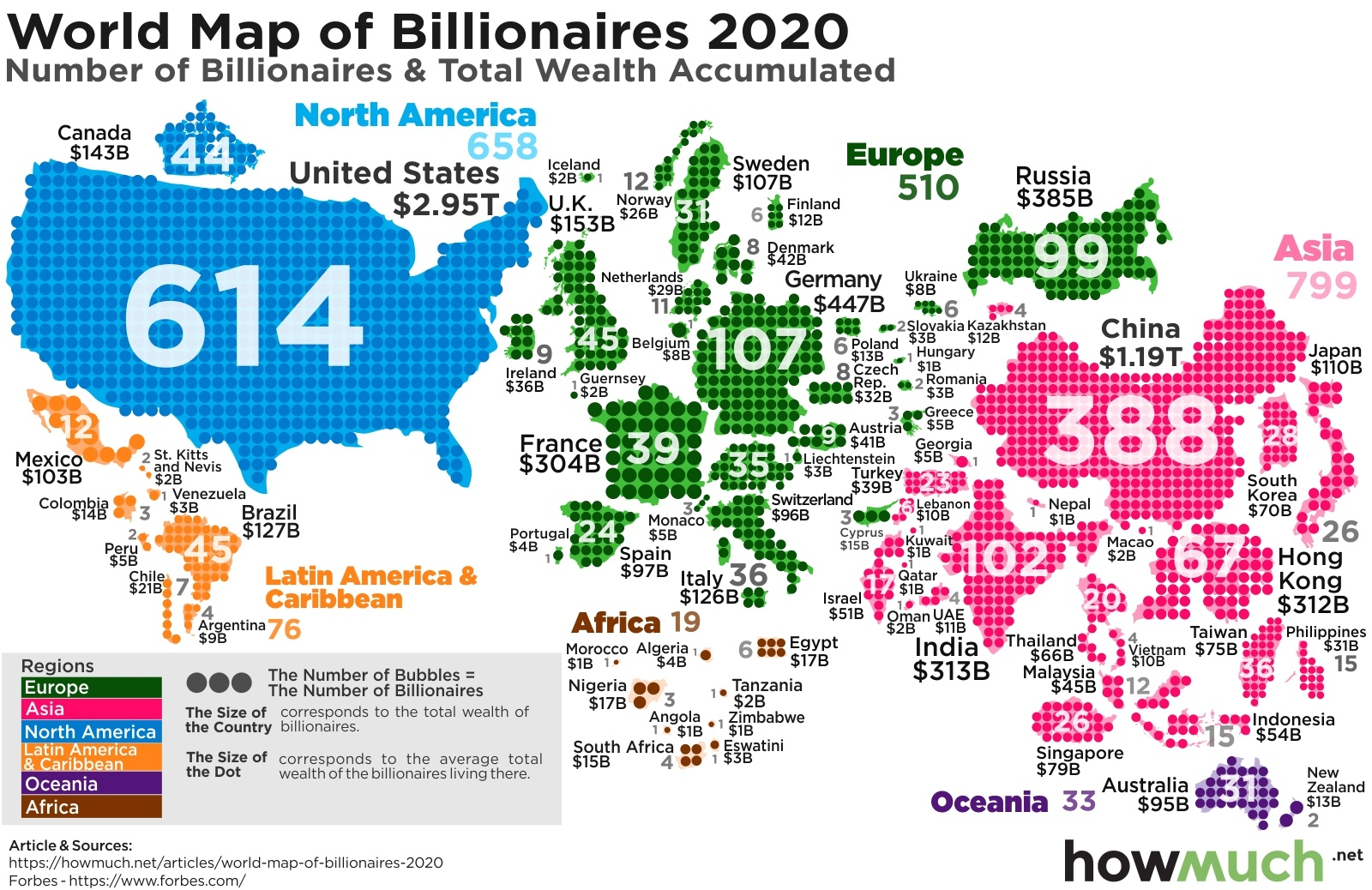 how many billionaires are in the world