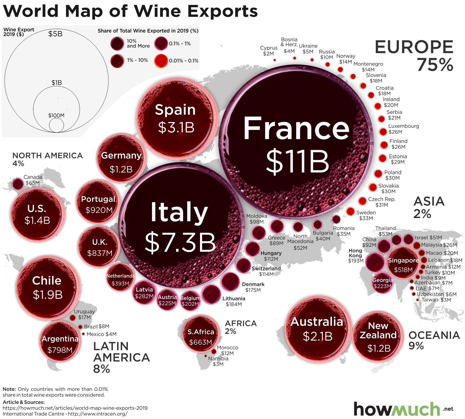 Wine Exports by country