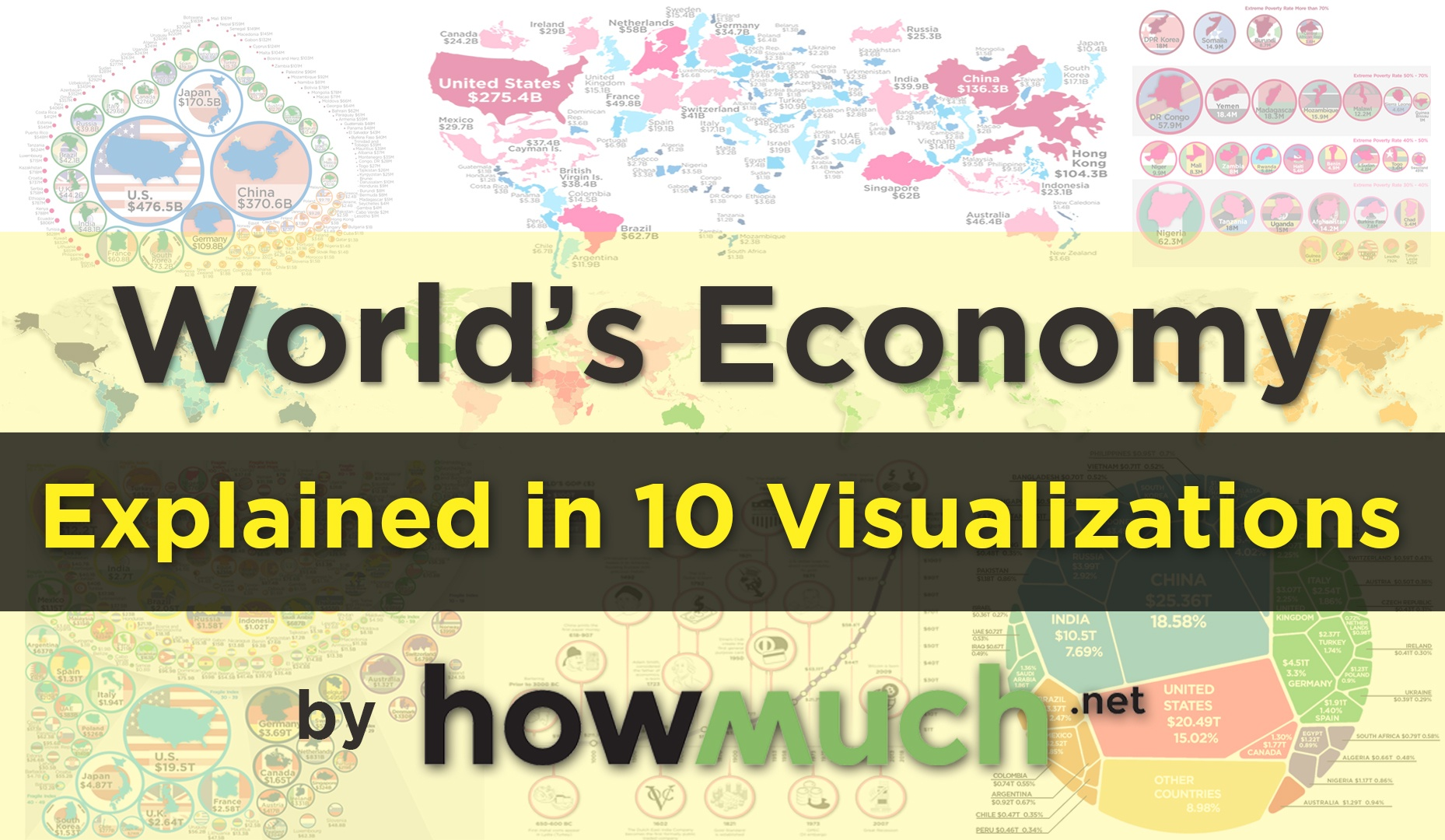 Understanding the Global Economy