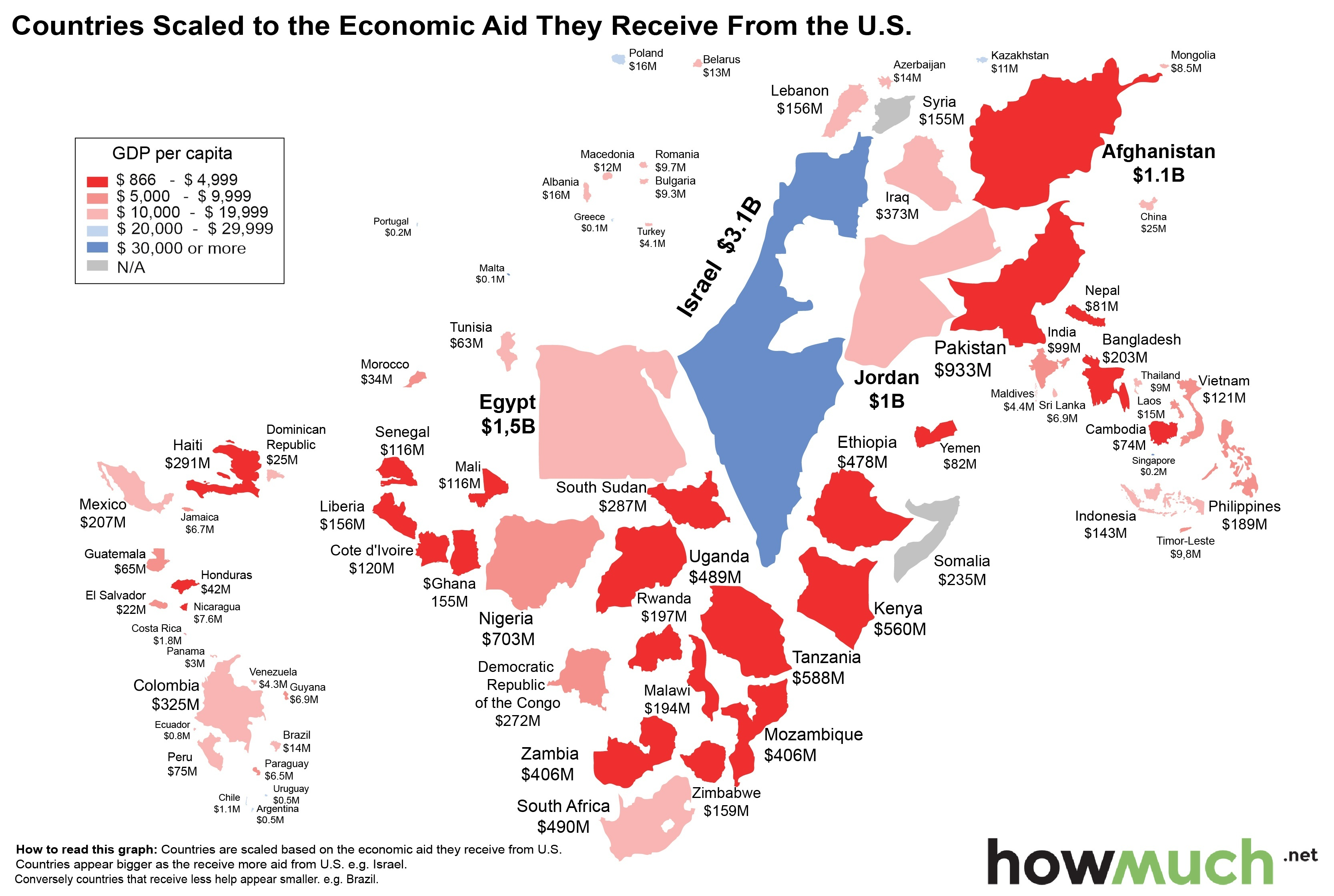 Countries Scaled To The Economic Aid They Receive From The US - Us map gdp countries
