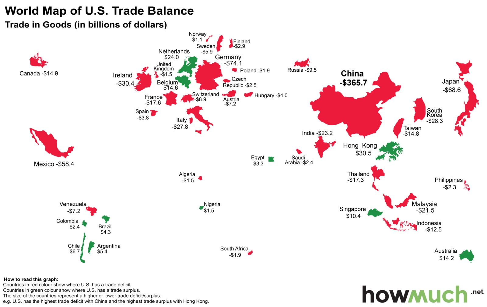 Visualising US Exports Imports - World map canada and usa