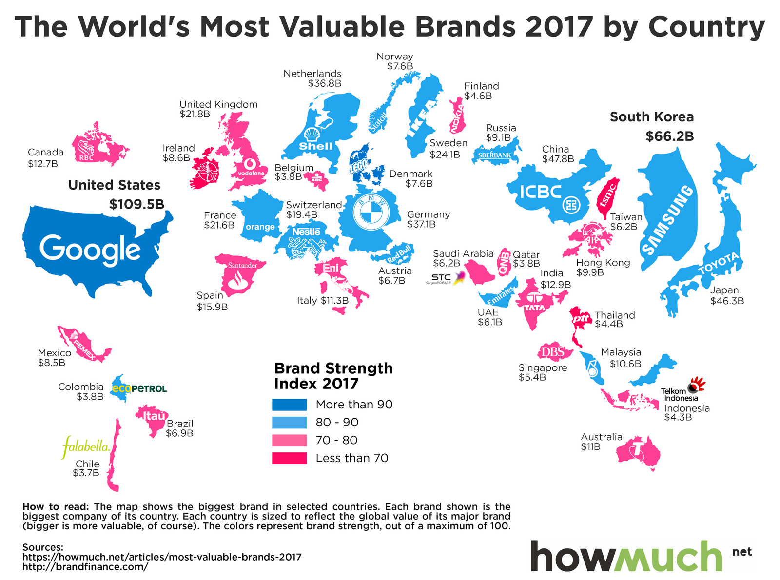 Source: https://howmuch.net/articles/most-valuable-brands-2017