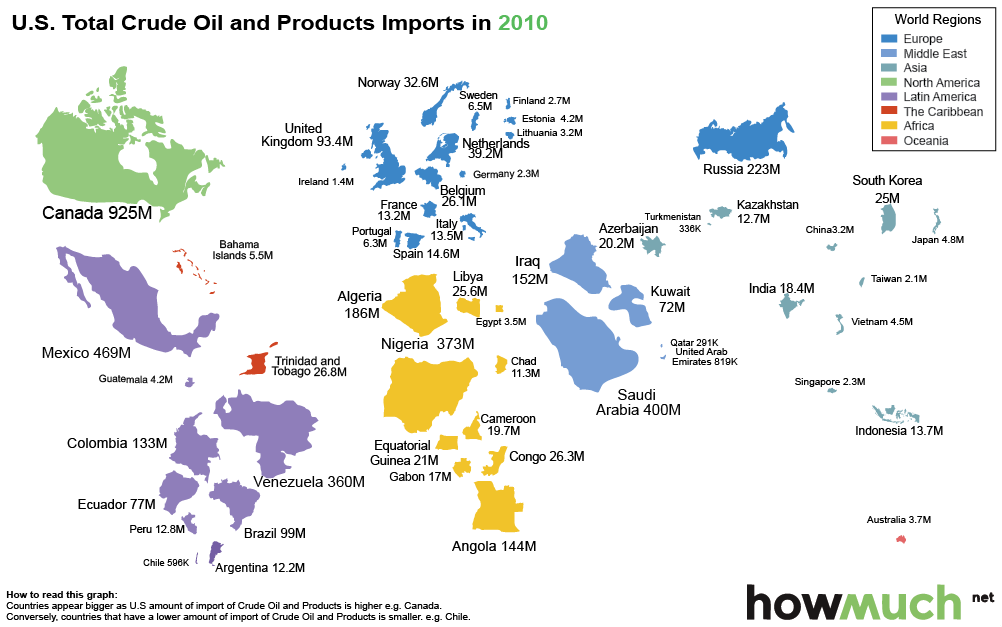 This Gif Shows Where The U S Imports Oil From In The Past 15 Years