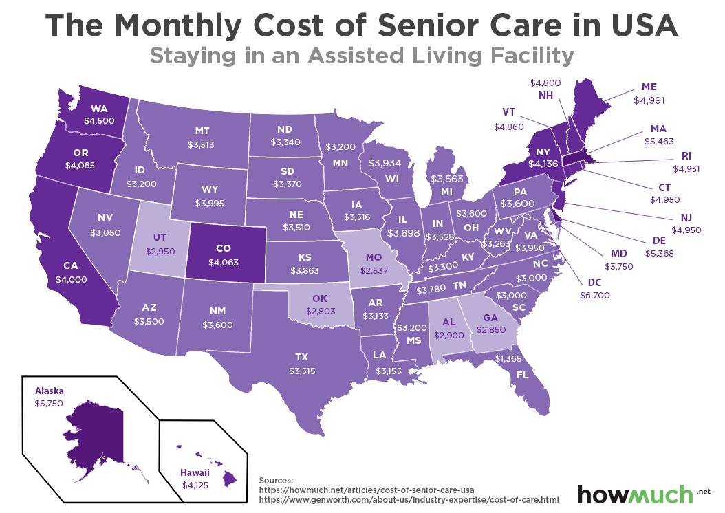 The rising cost of senior care in america investment Cost of living in different states in usa