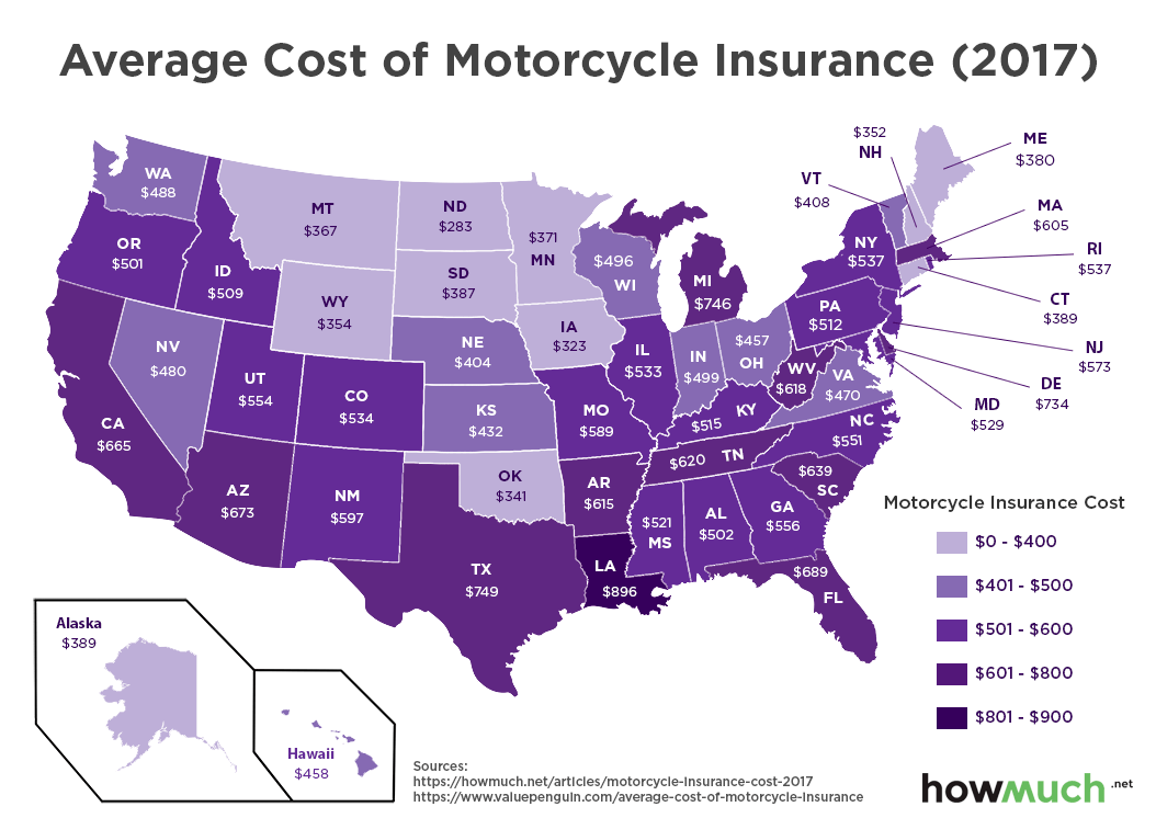 States With The Highest And Lowest Motorcycle Insurance Rates