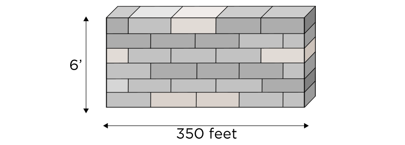 Cost To Install A Concrete Block Wall Estimates And Prices At Howmuch