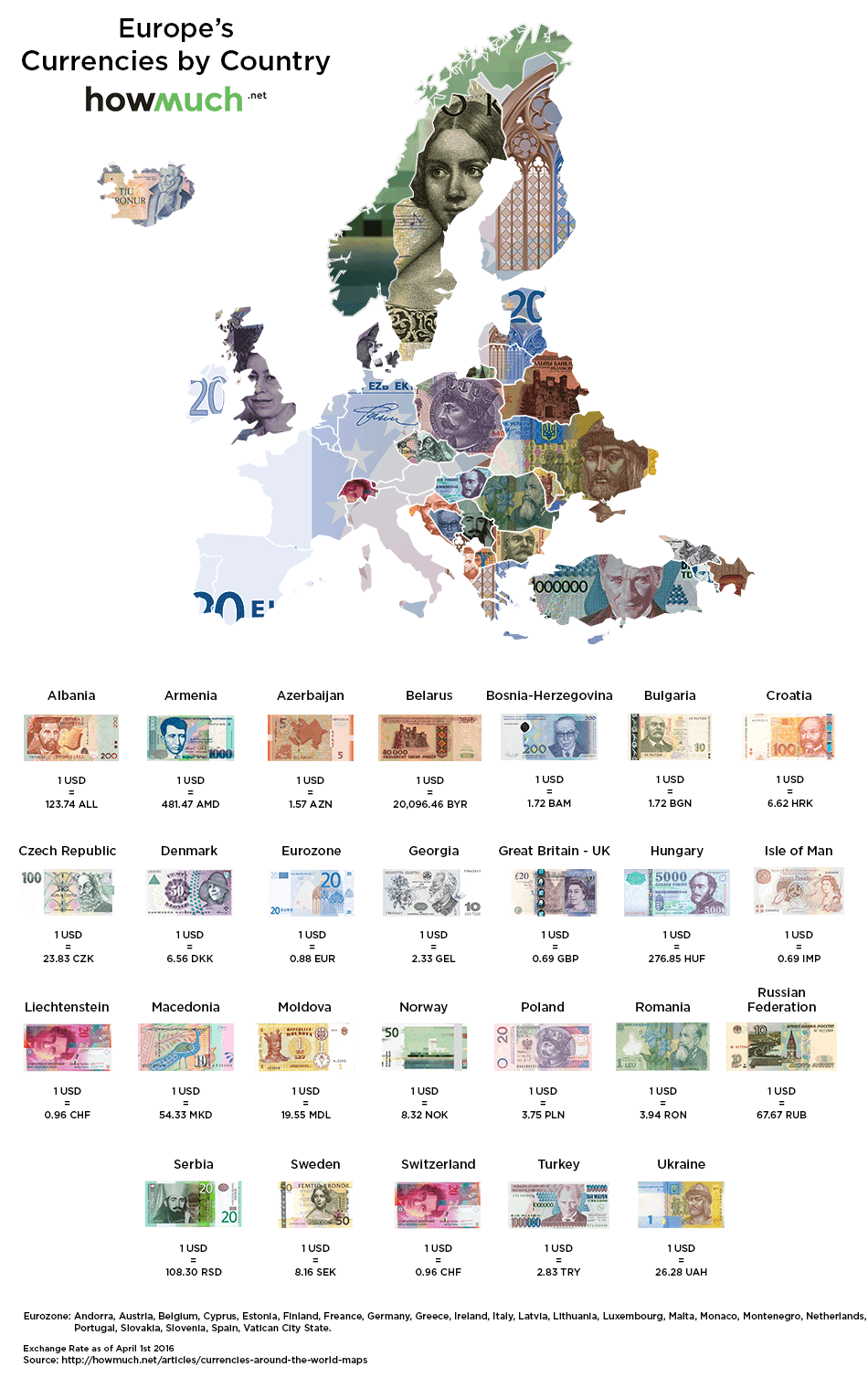 The World Map of Currencies