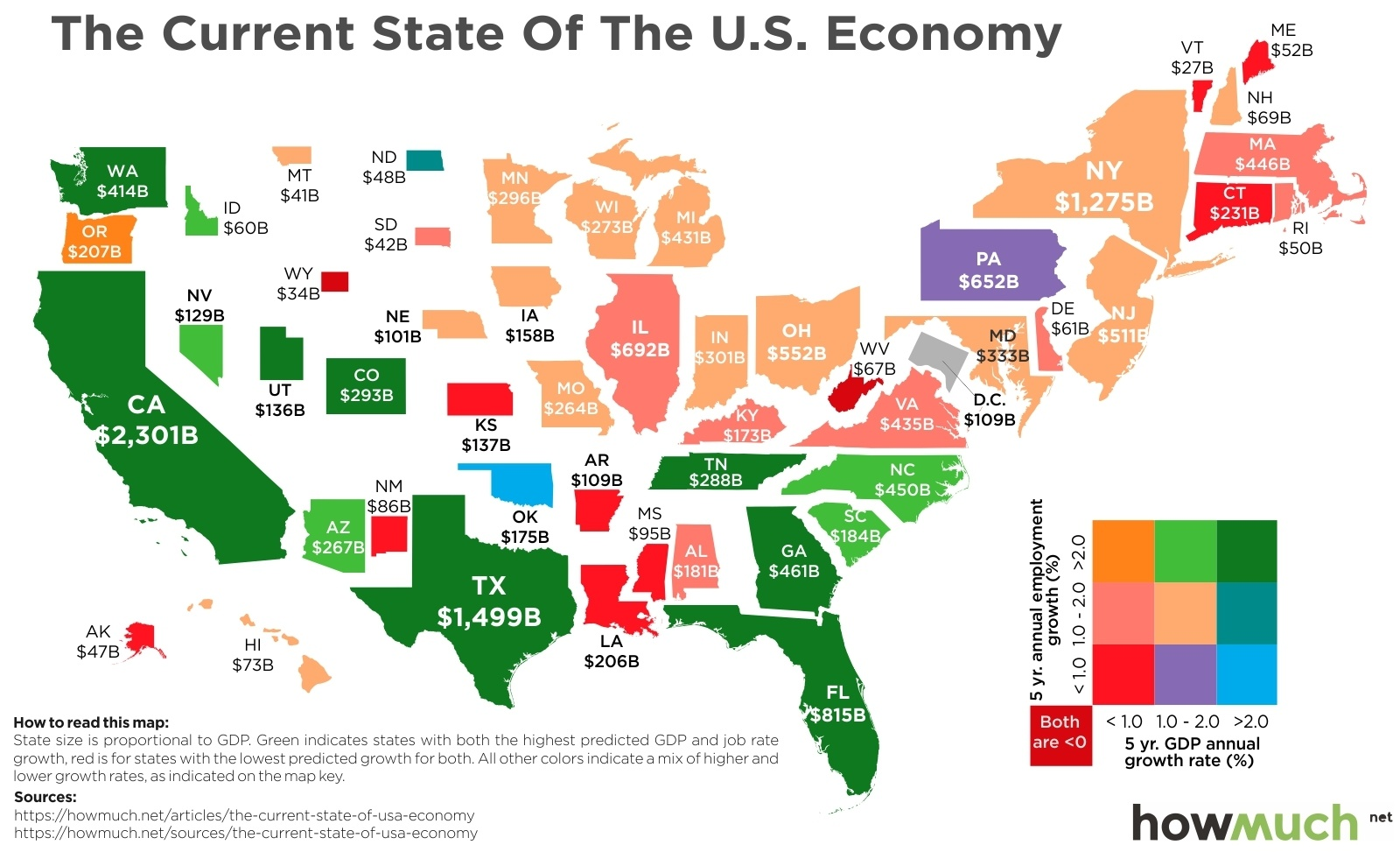 This Map Shows Which U.S. States Have Recovered from Recession