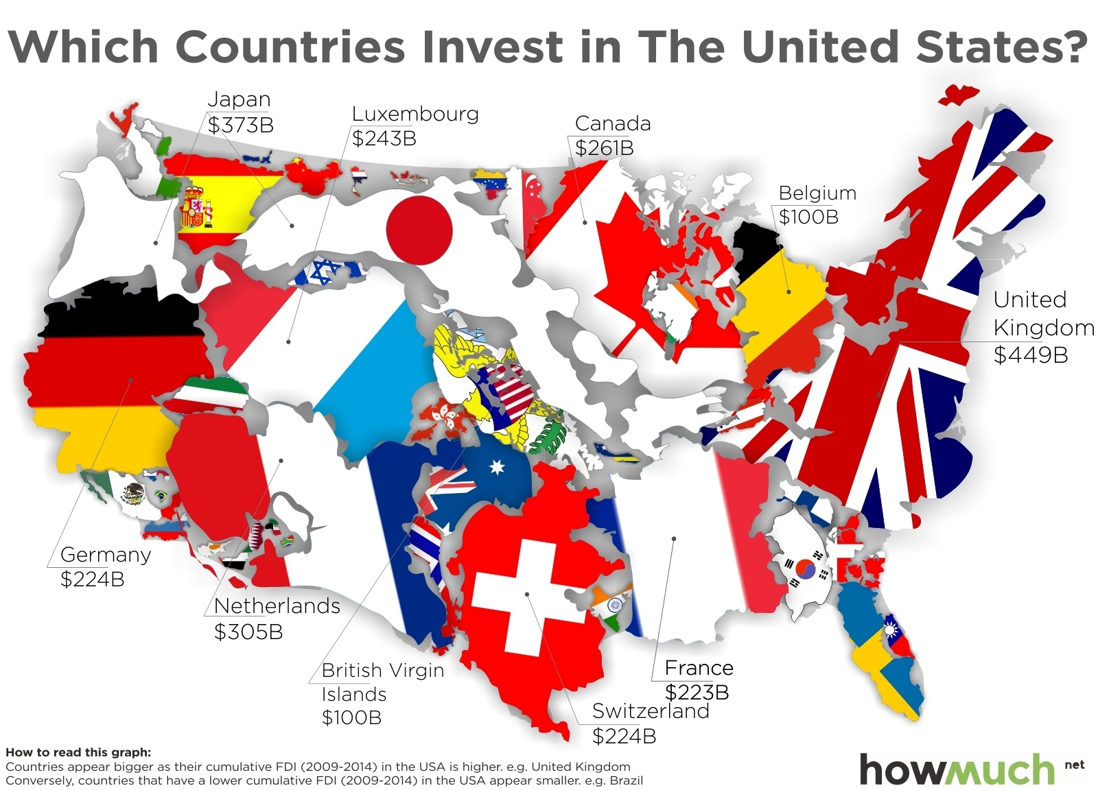The Map Below Ilrates The Top Ten Countries Which Have Contributed To Foreign Direct Investment In The United States Fdius On A Cumulative Basis As Of