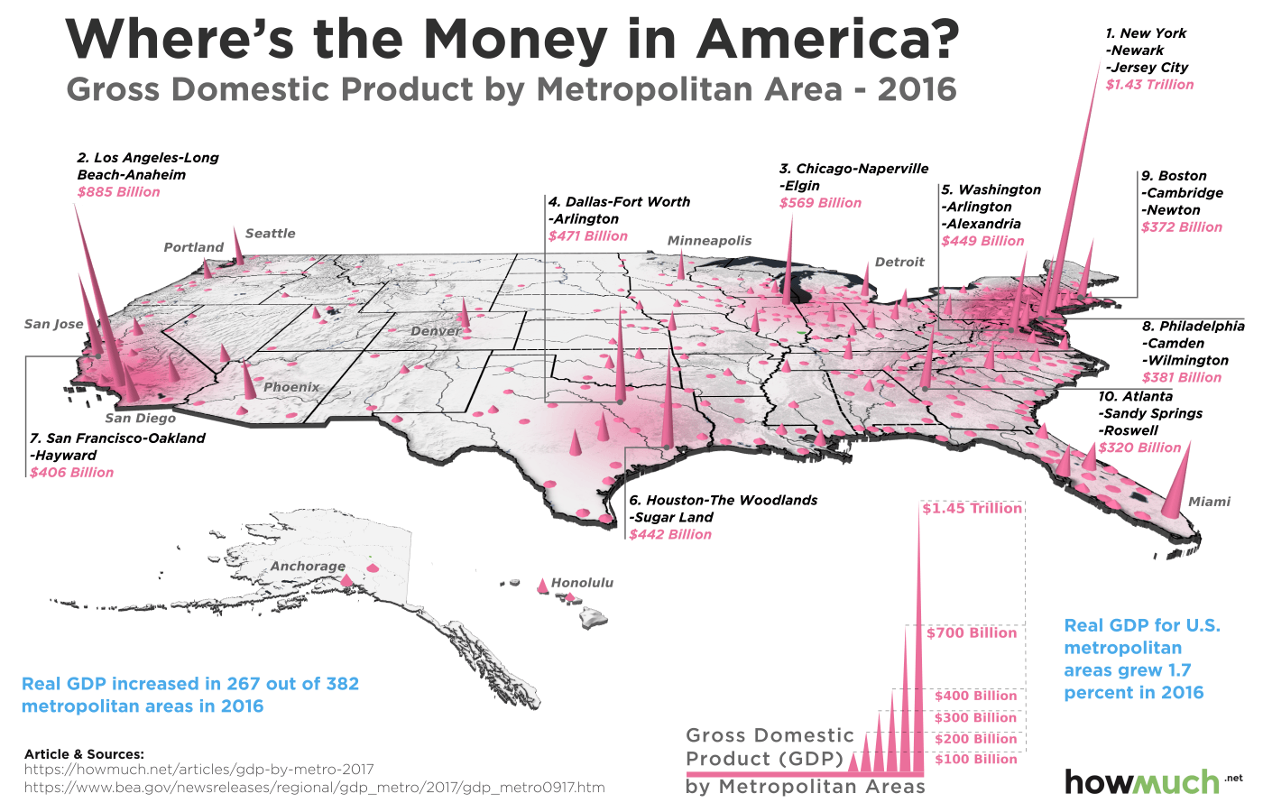 The United States Of Money In A 3d Map - Atlanta-us-map