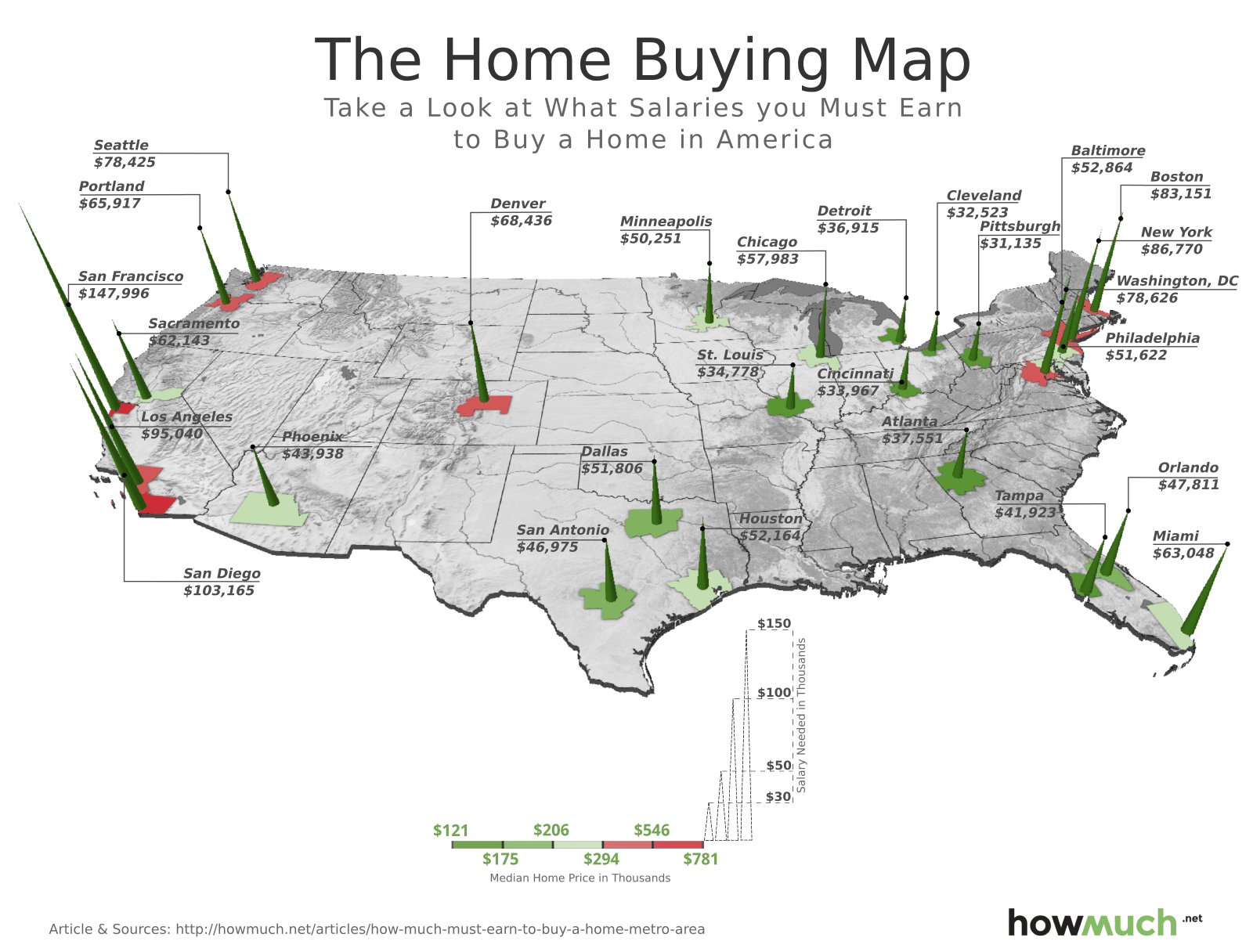 This 3d Map Shows How Much You Must Earn To Buy A Home In 27 Major Us  Metros
