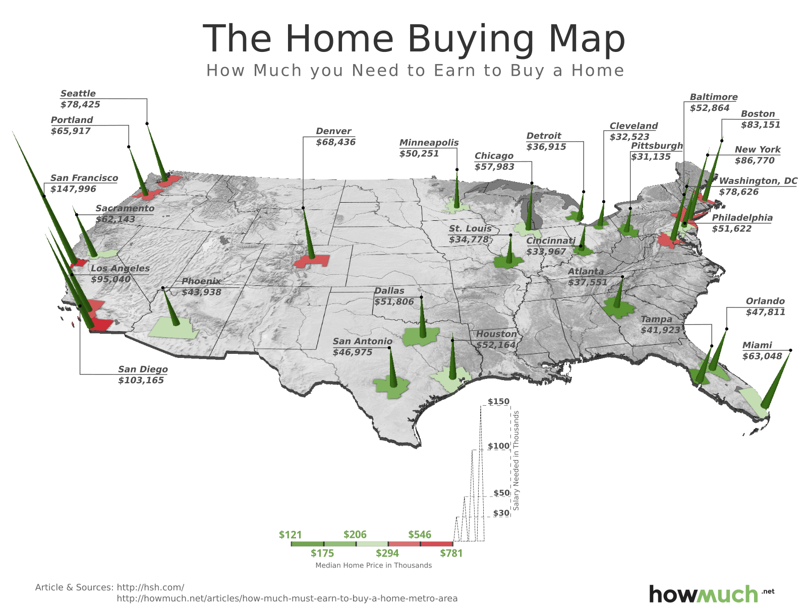 How Much Must One Earn To Buy A Home In US Cities MAP AC News - Us 27 map