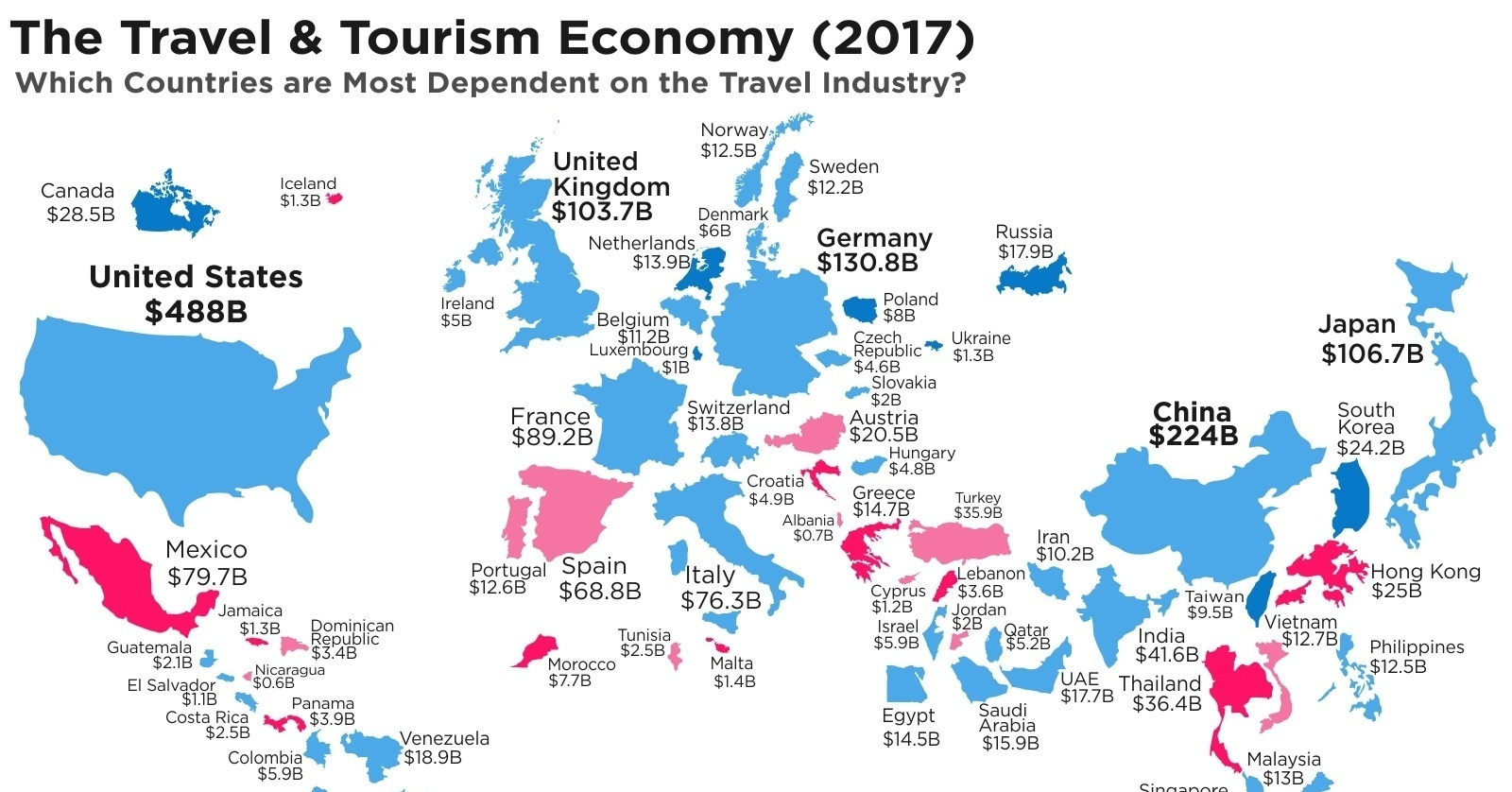 Which Countries Are Most Dependent On The Travel Industry