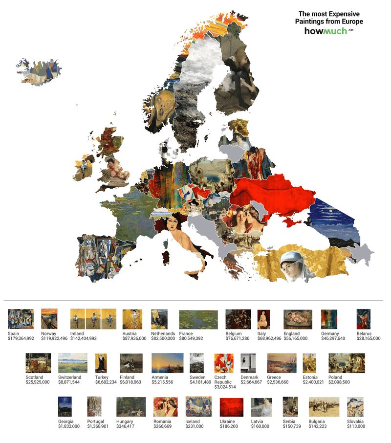 most expensive painting in europe