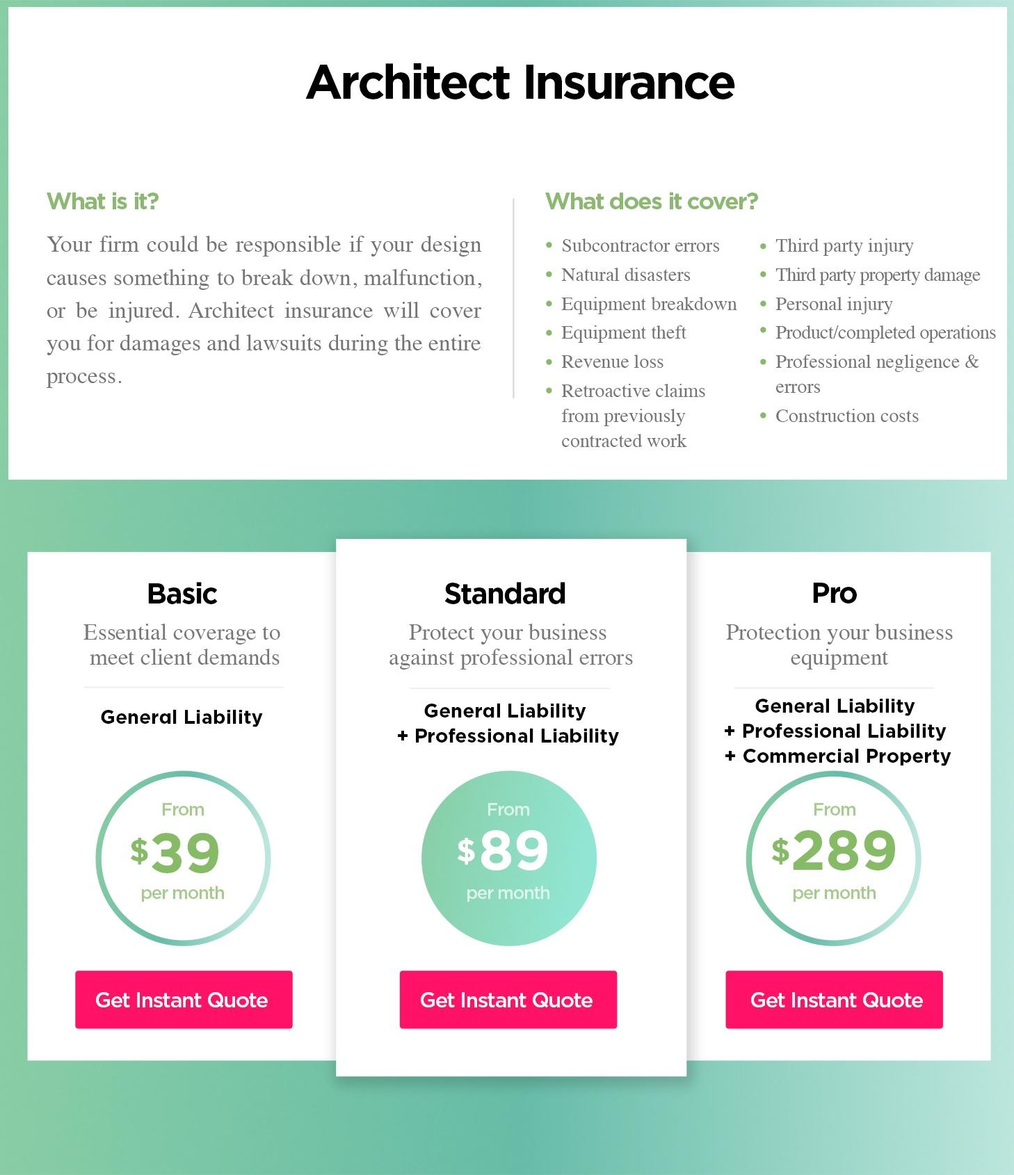 Architect Insurance Cost