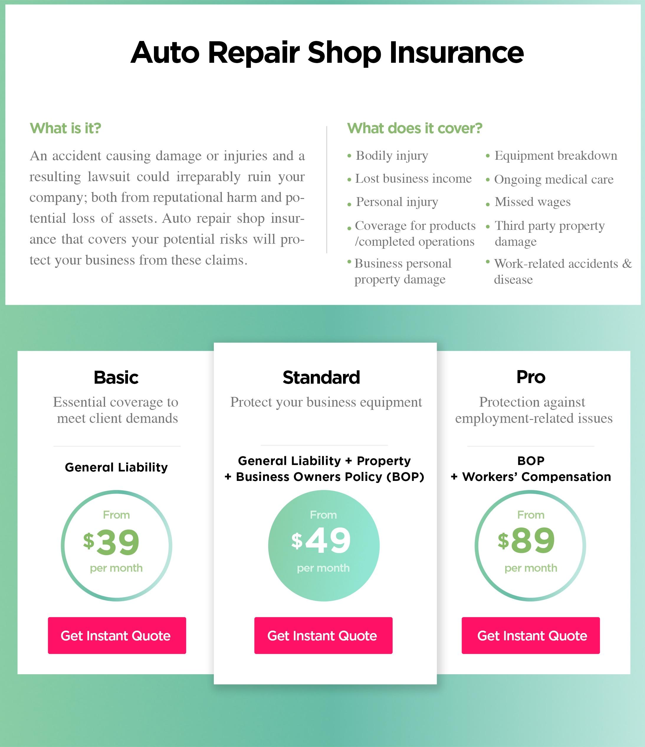 Auto repair shop insurance cost