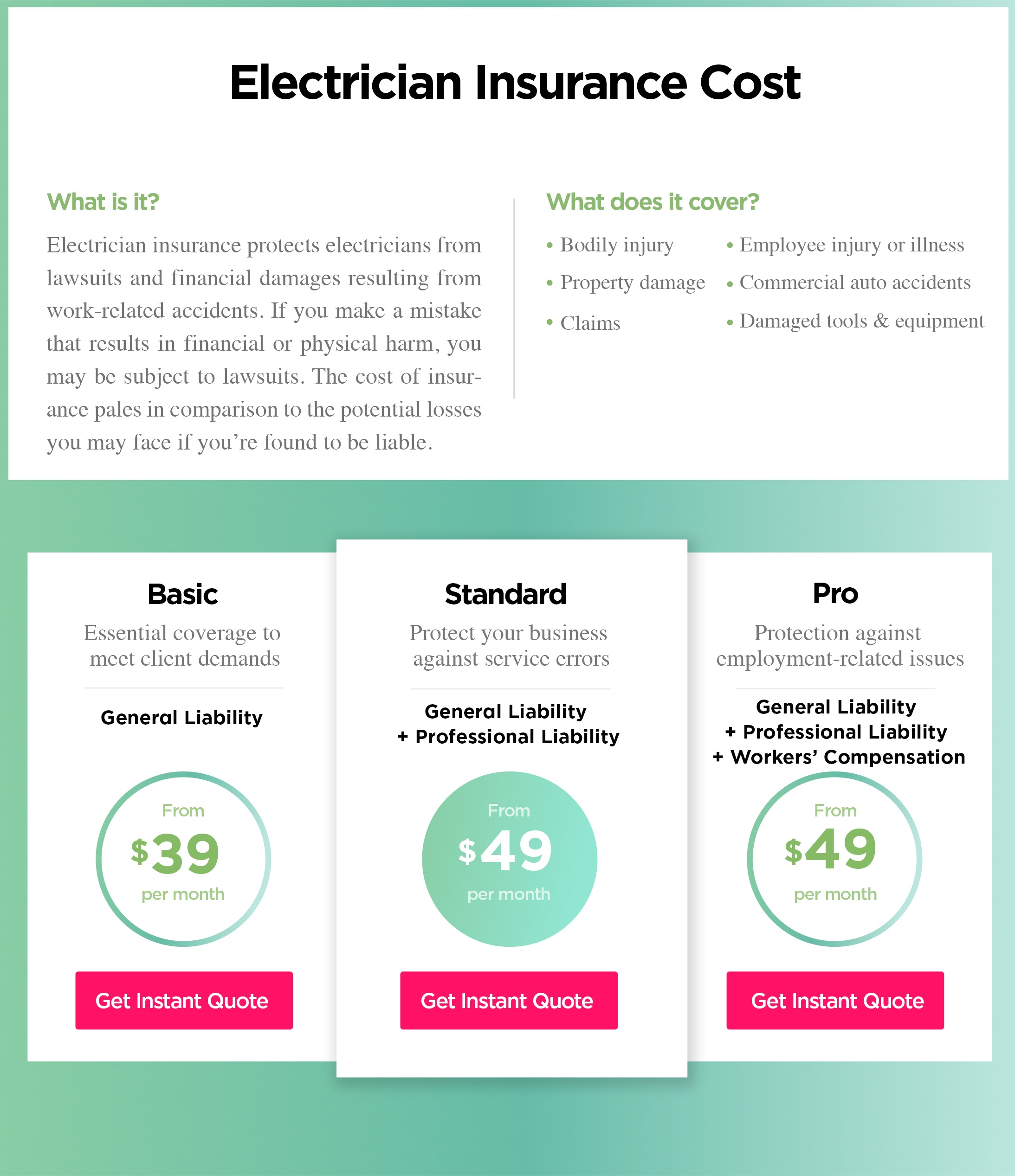 Electrician Insurance Cost
