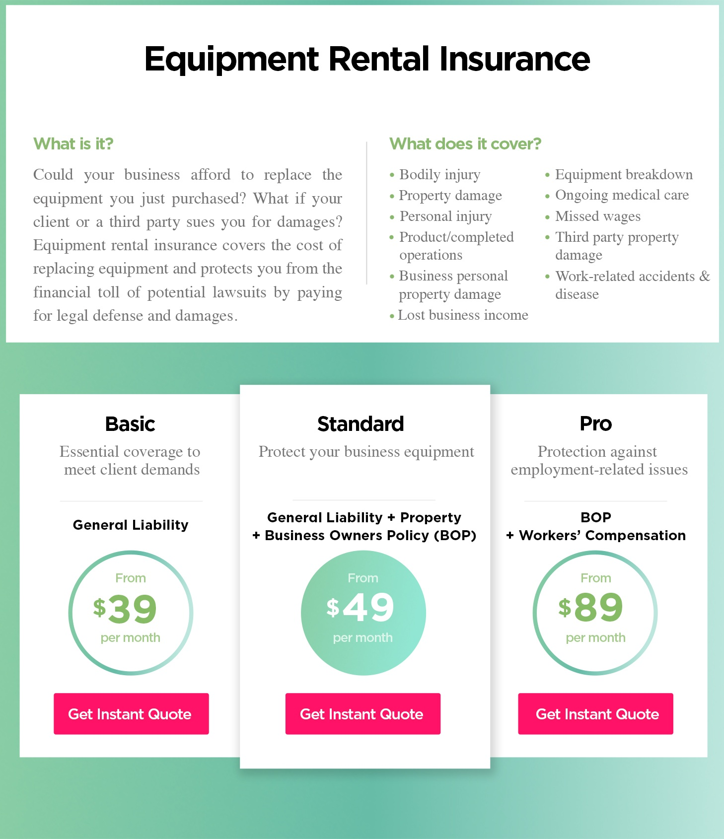 How much does equipment rental insurance cost?