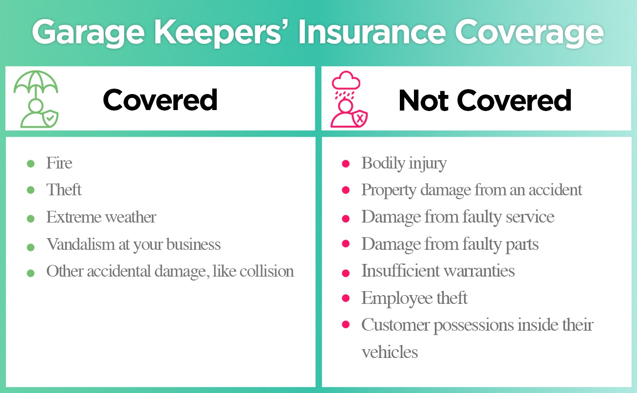 Garage keepers insurance coverage
