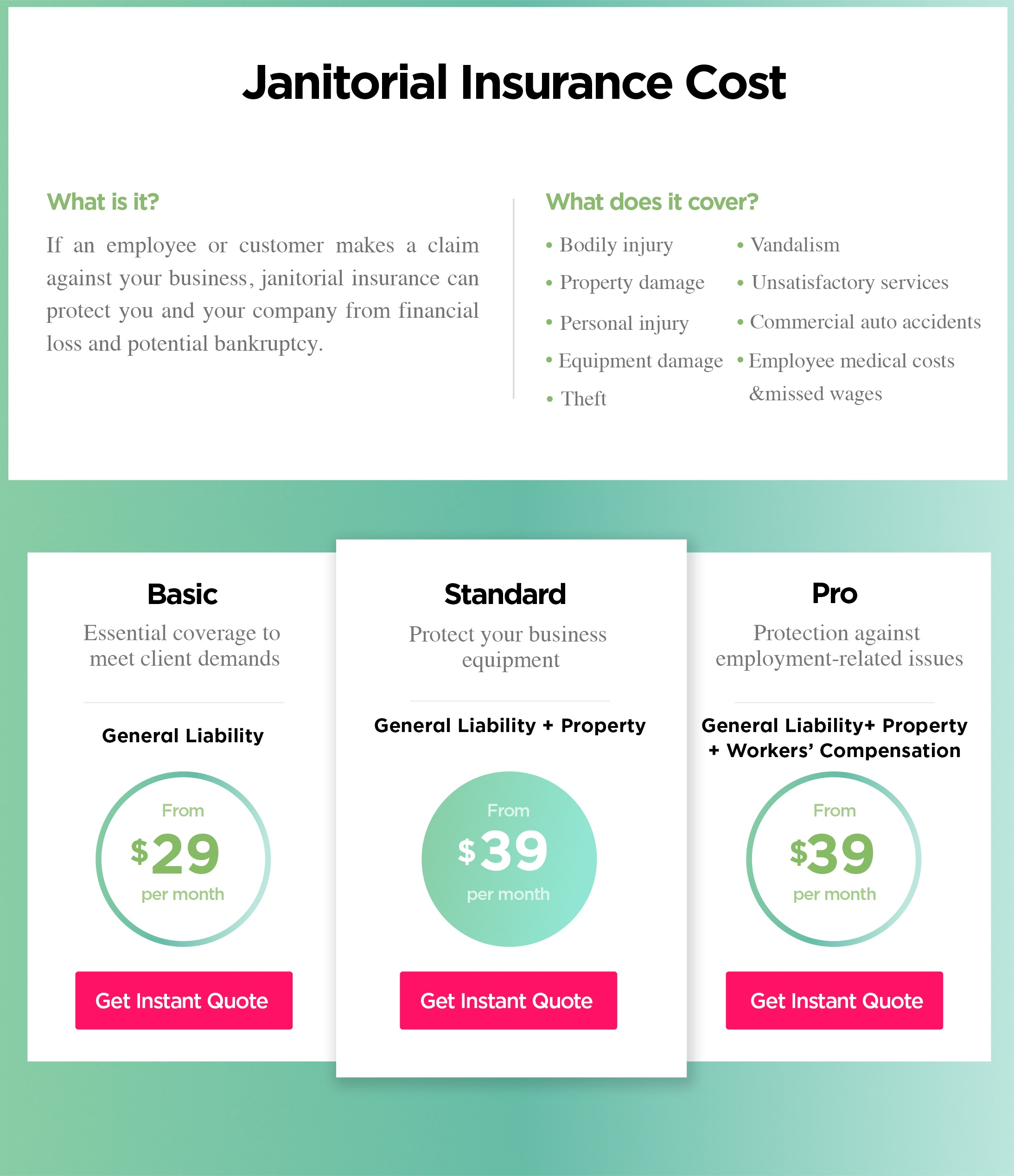 Janitorial Insurance Cost