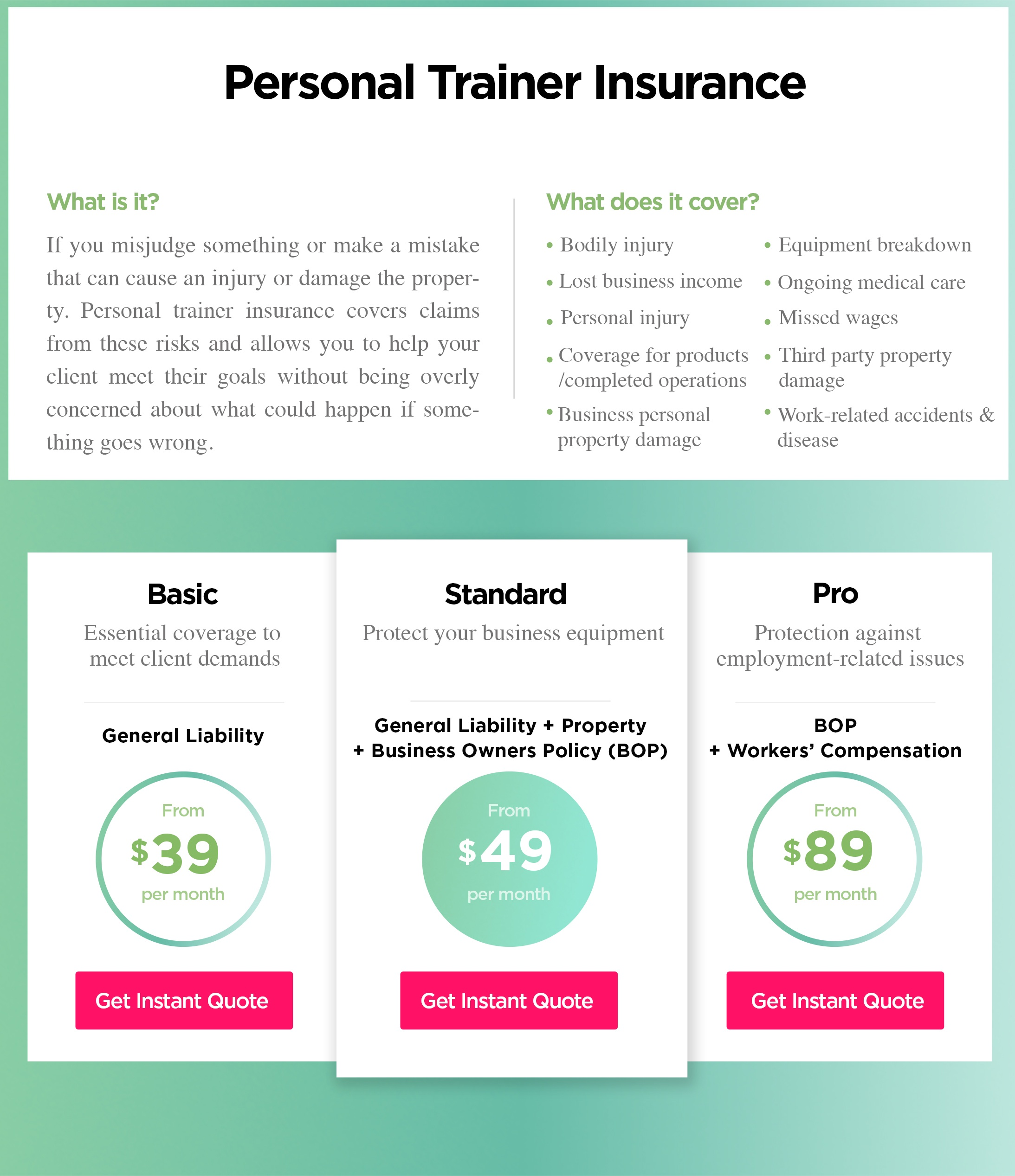 How much does personal trainer insurance cost?