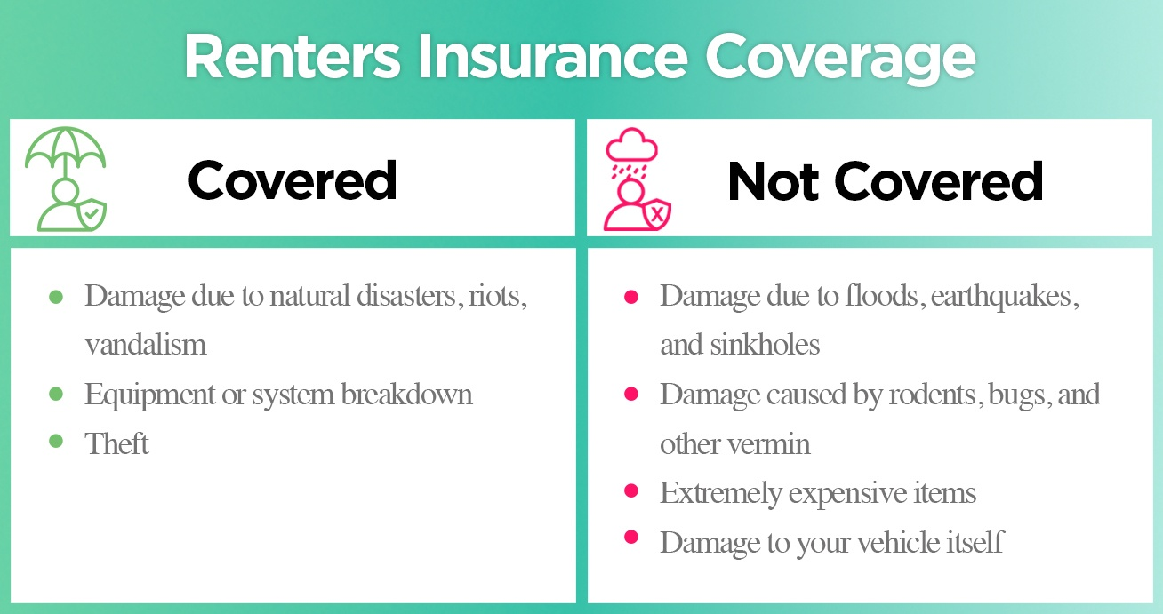 How Much Does Renters Insurance Cost?   Get 2020 Quotes