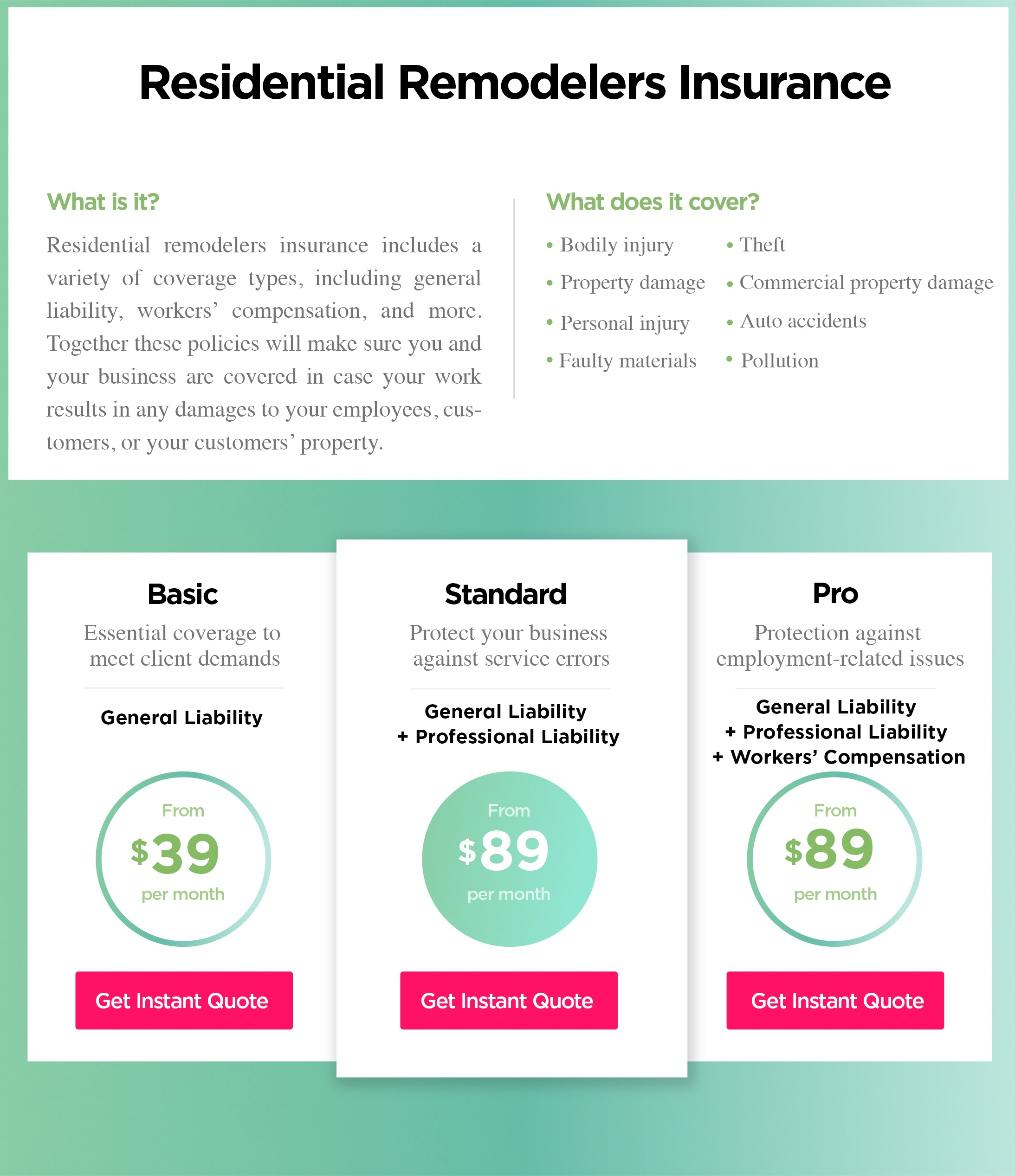 Residential Remodeler Insurance Cost