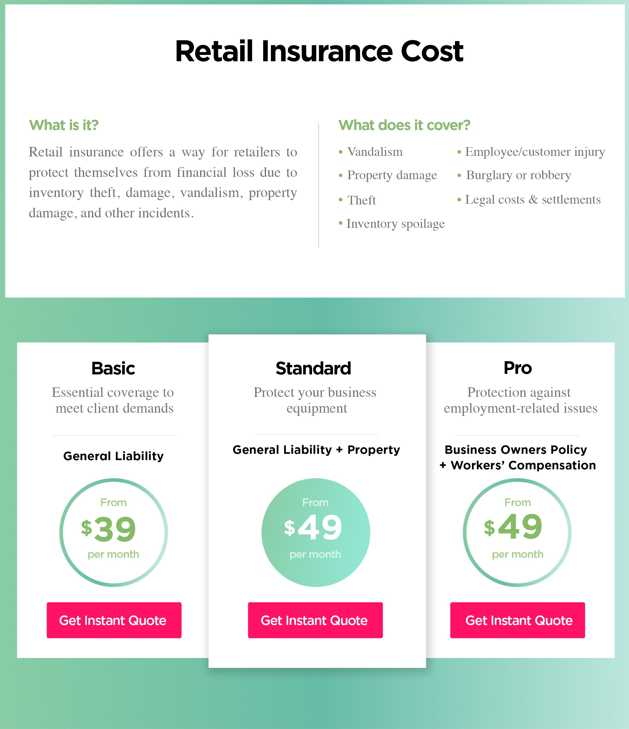 Retail Insurance Cost