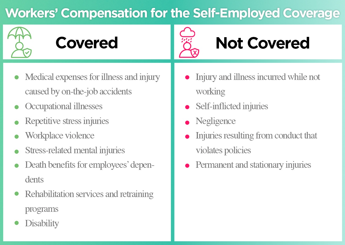 how much does malpractice insurance cost for social workers