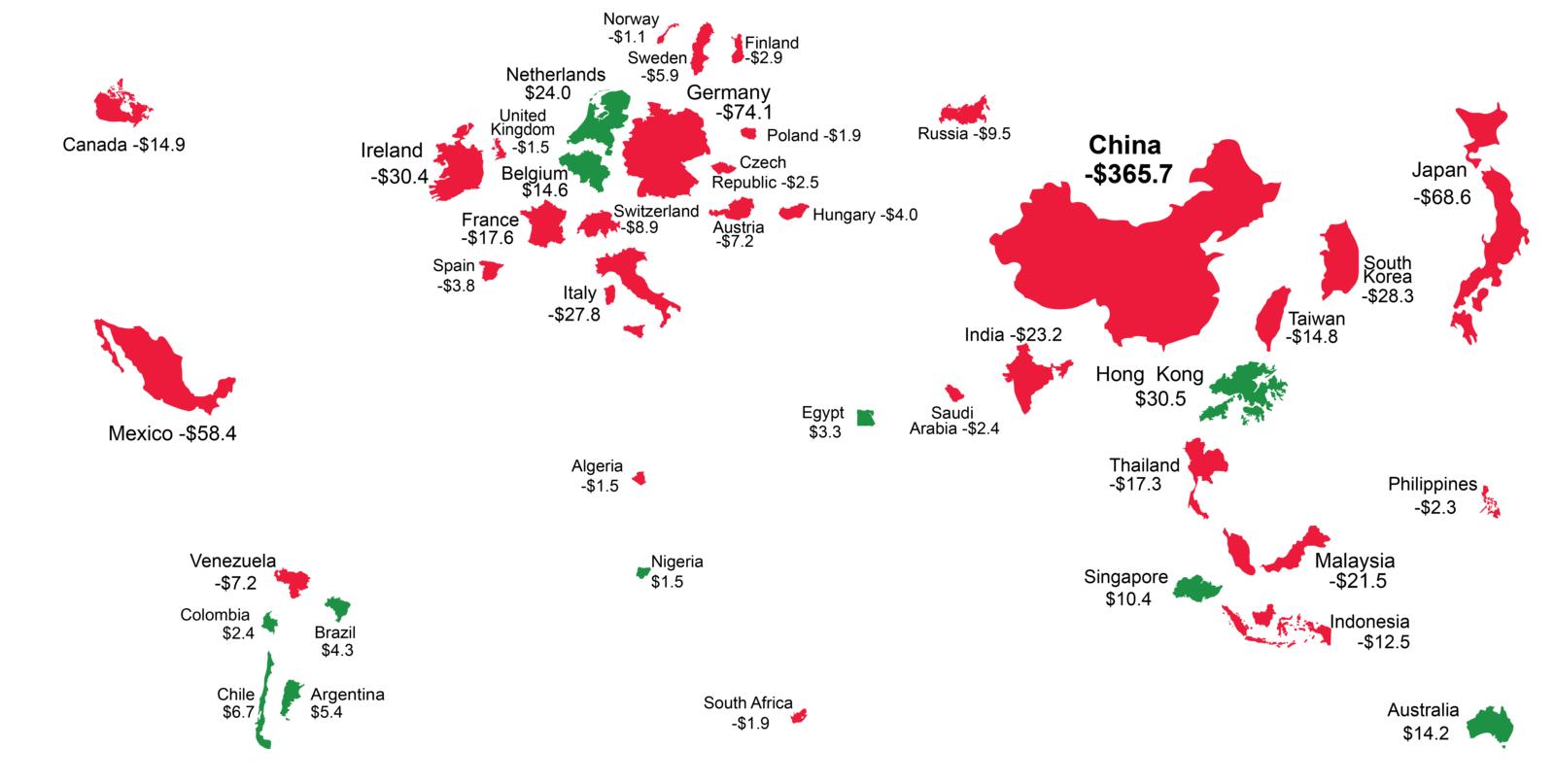 World Map of U.S Trade