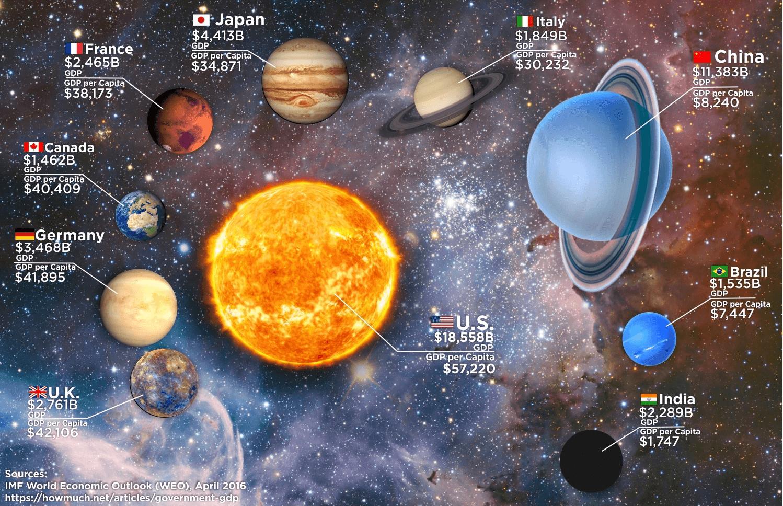 solar system new world - photo #47